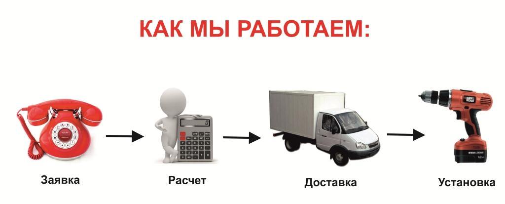 Теплицы в Казани